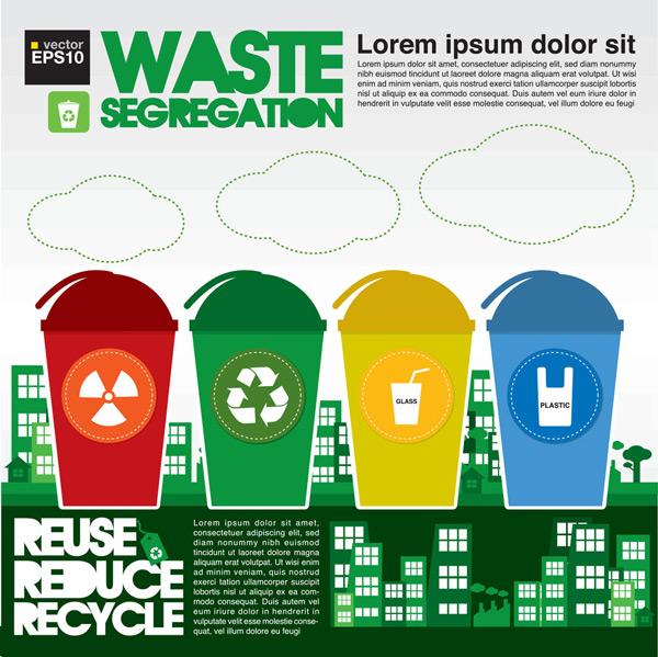 素材分类: 矢量设计元素所需点数: 0 点 关键词: 垃圾桶与垃圾分类图片
