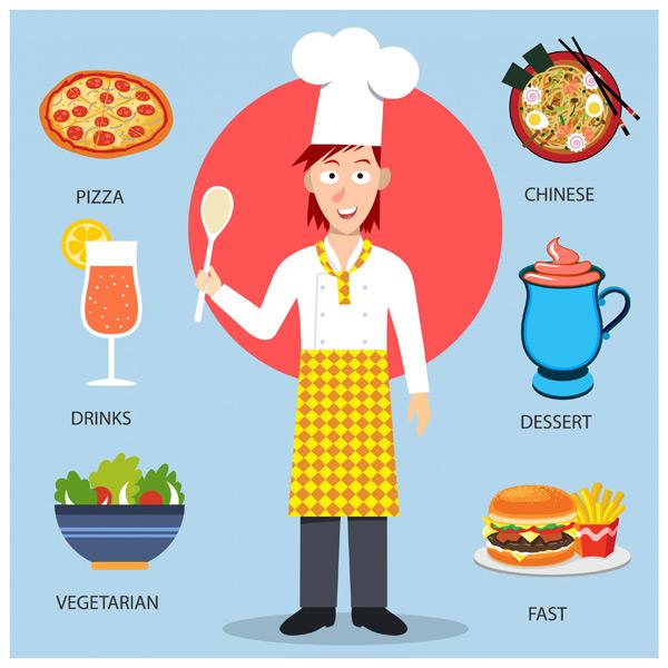 厨师与美食餐厅图标矢量图下载,厨师,美食,餐厅,图标,披萨,汉堡