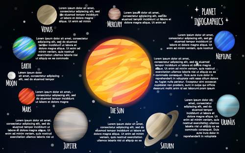 矢量科技所需点数: 0 点 关键词: 太阳系中的八大行星主题创意矢量图
