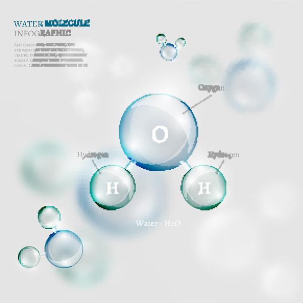 透明科技分子信息图表元素矢量素材,分子,泡沫,dna,结构,水分子,细胞