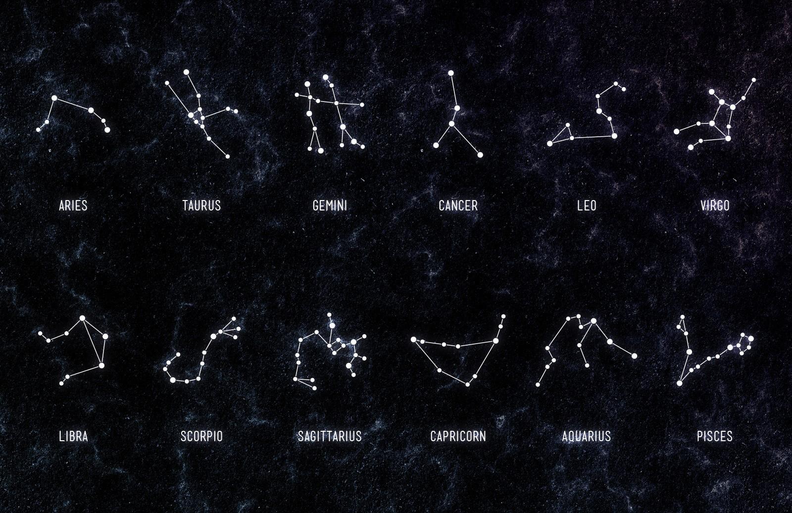 十二星座矢量