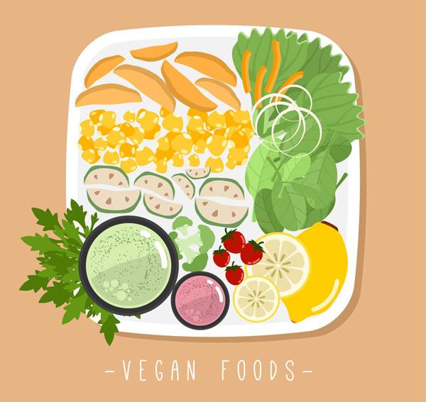 美味素食俯视图