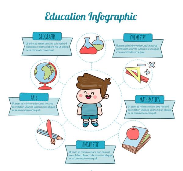 男孩教育信息图