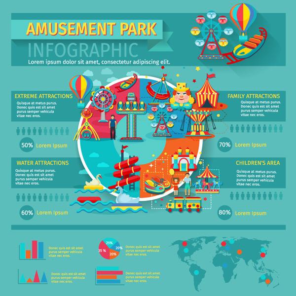 游乐园信息图