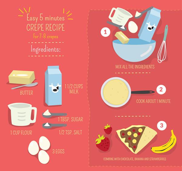 可丽饼制作食谱