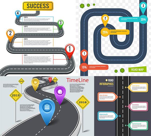 发展道路,发展节点,公路,虚线,线条,位置,标记,大事记,时间轴,时光轴图片