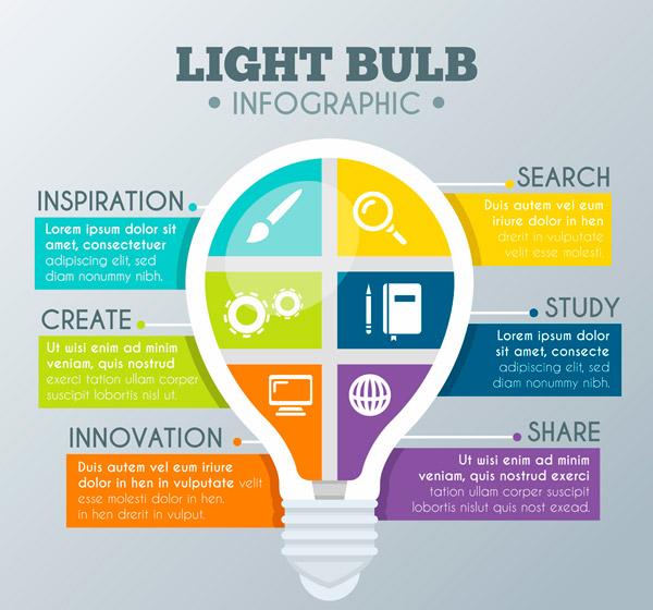 创意灯泡信息图