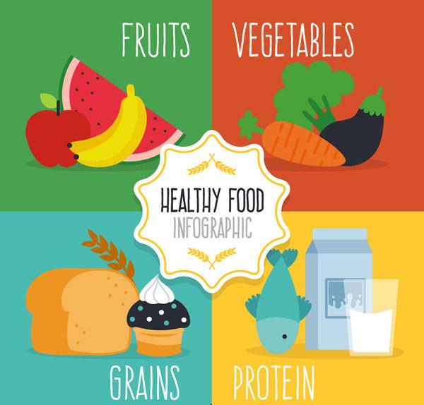 创意健康食物