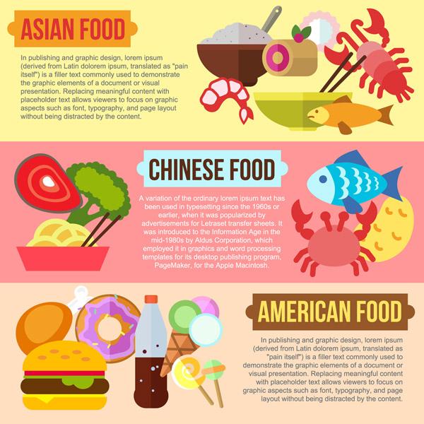 各国食物banner