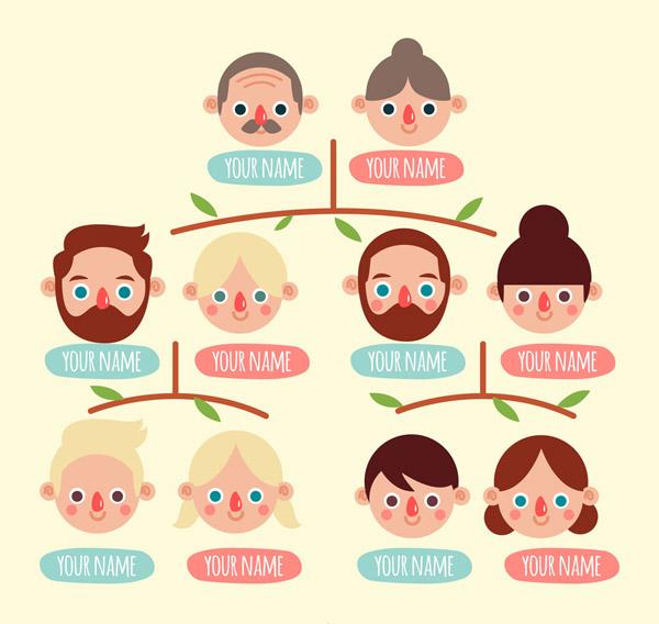 人物头像 [家族树