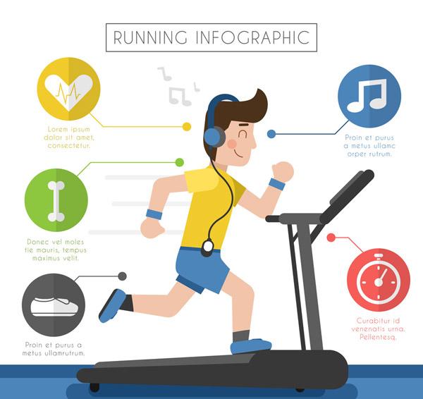 健身男子信息图