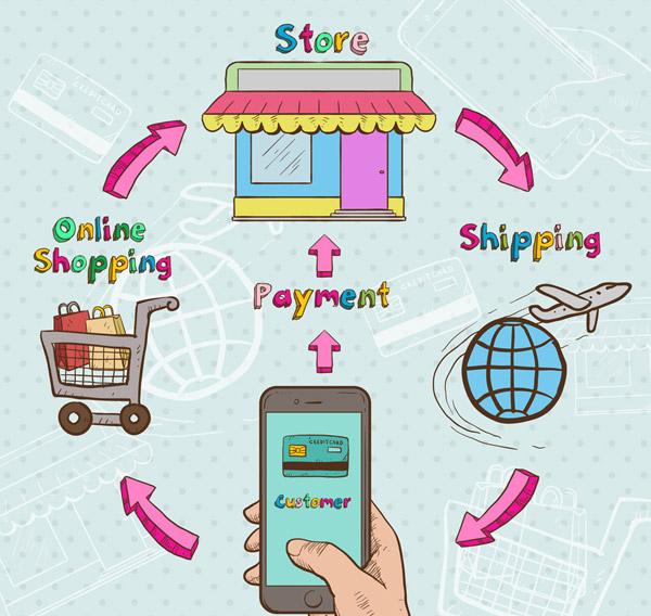网上购物流程插画