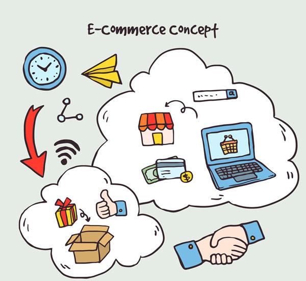 电子商务流程图