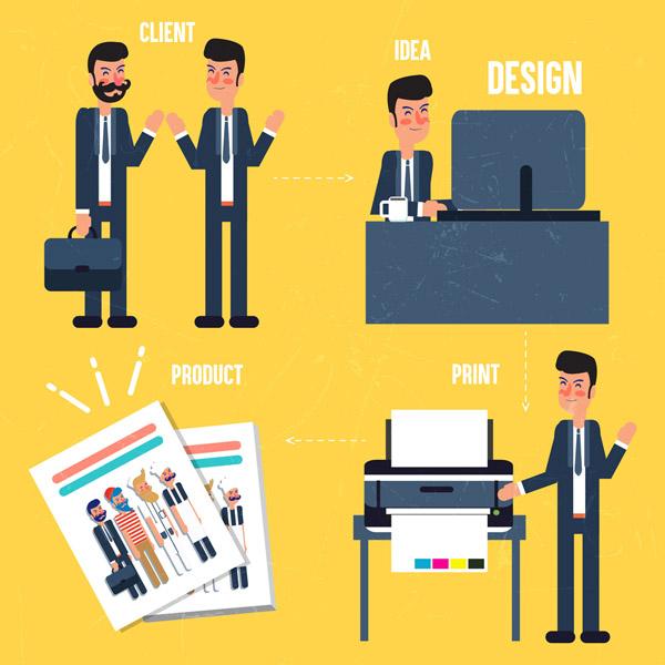 商务设计合作