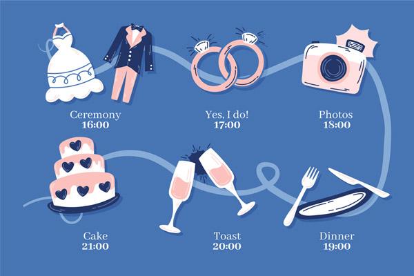 婚礼时间流程图