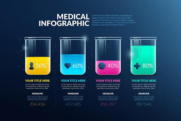 烧杯医学信息图表