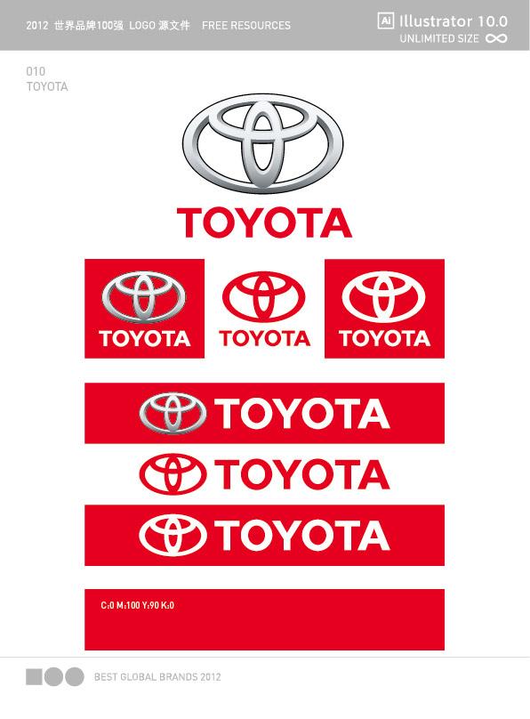 丰田汽车标识,企业标志