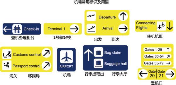 机场常用标识