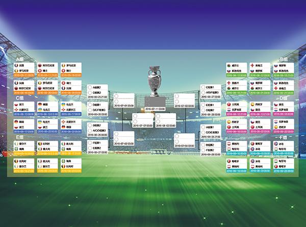 素材分类: 平面广告所需点数: 0 点 关键词: 欧洲杯赛事流程表psd