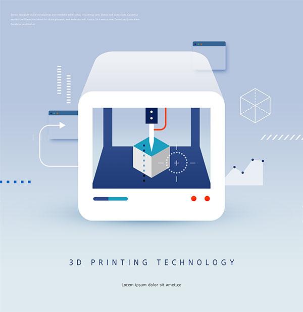 3D制作工艺