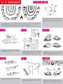 佛教象征符号与器