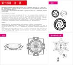 佛教符号法源