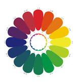 16色环色谱搭配设