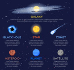 可爱的星系图表