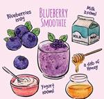 蓝莓奶昔食谱