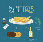 红薯蛋糕条食谱