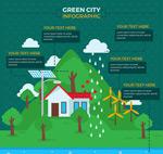 城市信息图表