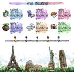 旅行信息图