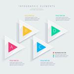 三角商务信息图