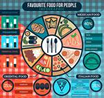 食物商务信息图
