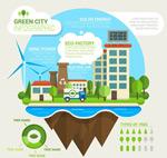 绿色城市信息图
