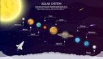 太阳系行星主题