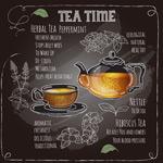 茶元素黑板画