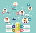 社交网络信息图