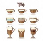 扁平化美味咖啡