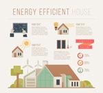 节能住宅信息图