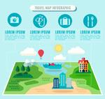 旅行地图信息图
