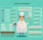 厨师餐馆信息图