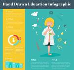 教育信息图矢量