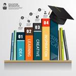 书本教育信息图