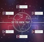 地球知识信息图