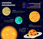 星球宇宙信息图
