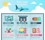旅行度假信息图