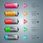 电池商务信息图
