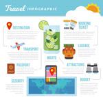 旅游信息图矢量
