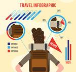 旅行信息图矢量